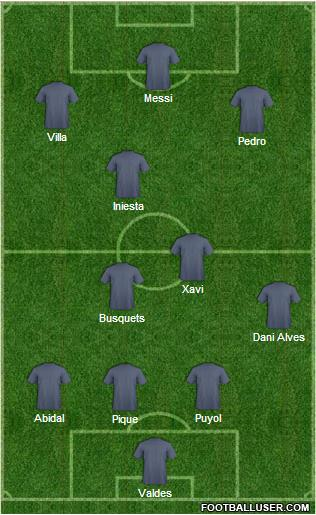 Barcelona 4-5-1