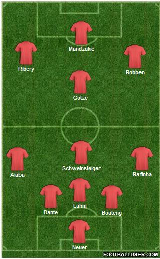 Bayern 3-3-1-3